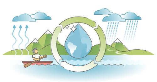 Hoe leg je de watercyclus uit aan kinderen?
